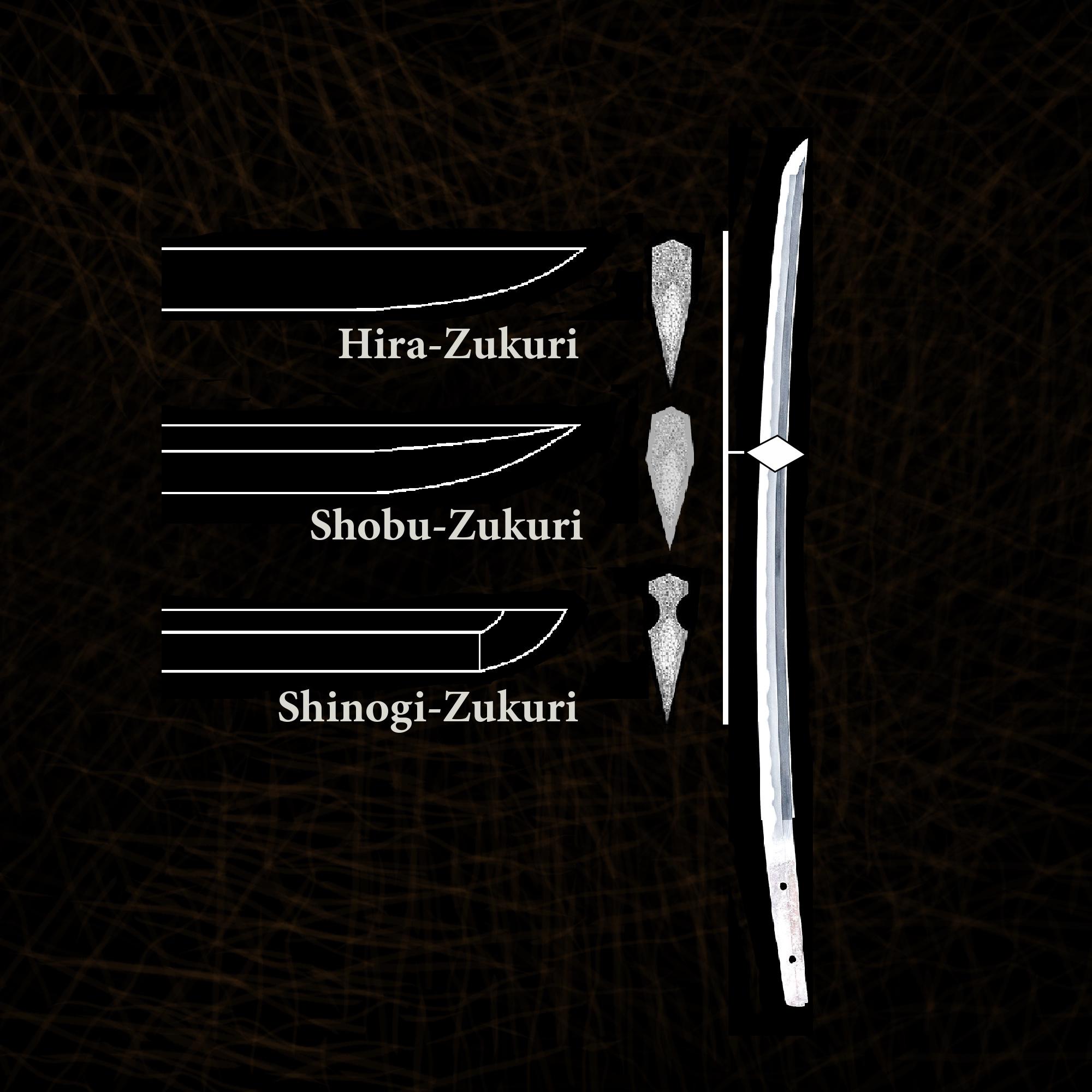 zukuri